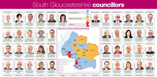 South Gloucestershire Councillors